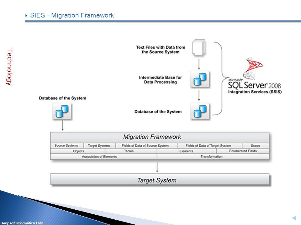 Ampsoft Informática Ltda SIES - Migration Framework Technology