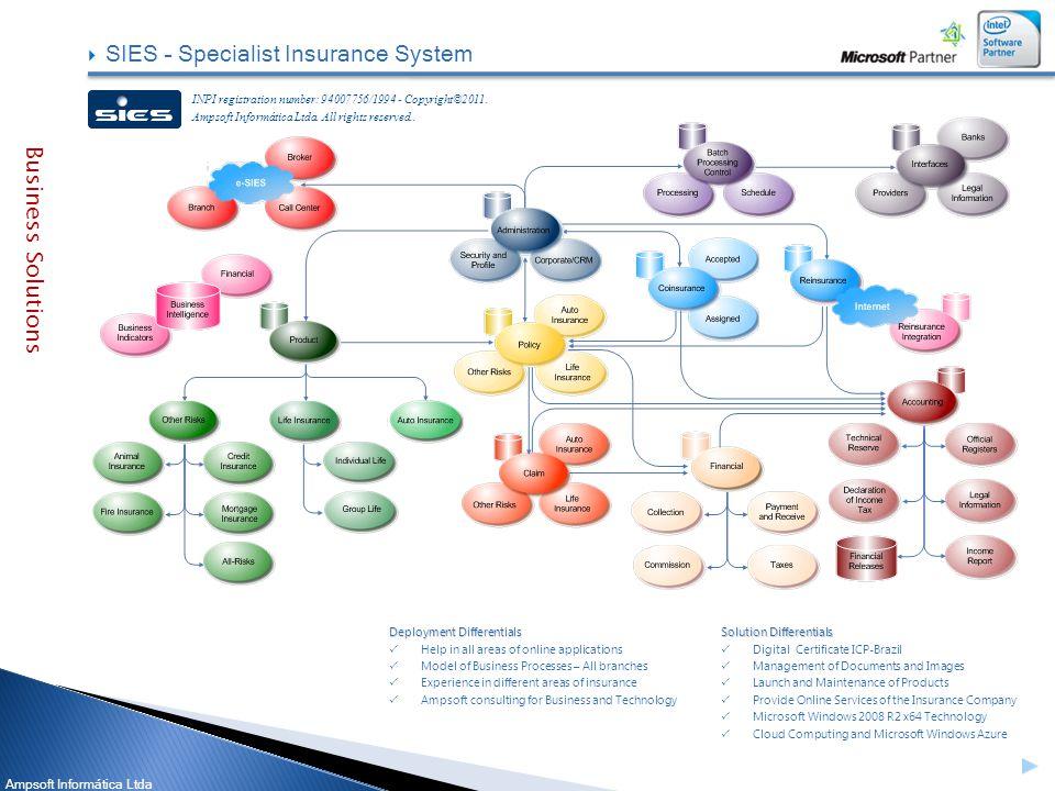 Ampsoft Informática Ltda SIES – Specialist Insurance System INPI registration number: 94007756/1994 - Copyright©2011.