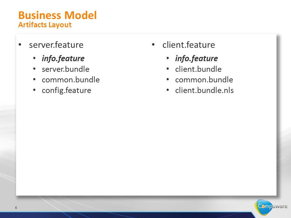 client.feature info.feature client.bundle common.bundle client.bundle.nls server.feature info.feature server.bundle common.bundle config.feature 6 Business Model Artifacts Layout