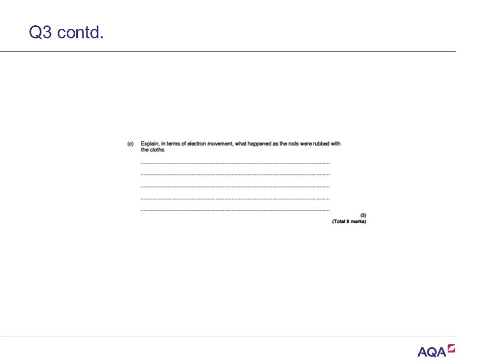 Q3 contd. Version 2.0 Copyright © AQA and its licensors. All rights reserved.