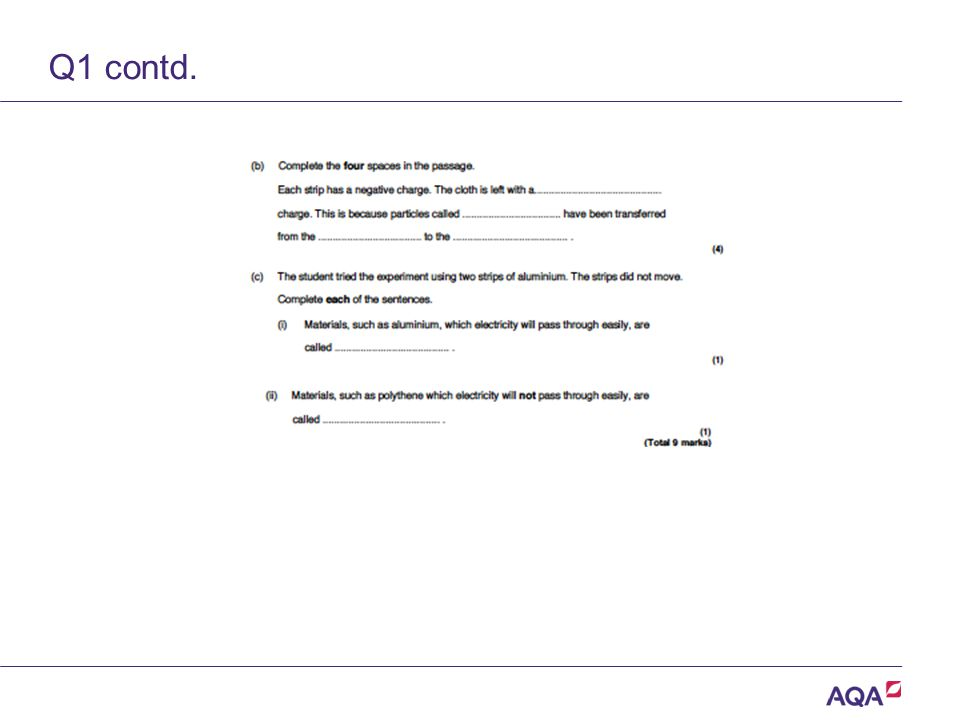 Q1 contd. Version 2.0 Copyright © AQA and its licensors. All rights reserved.
