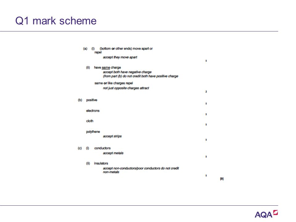 Q2 Foundation Exampro Q08W2F07 Version 2.0 Copyright © AQA and its licensors. All rights reserved.