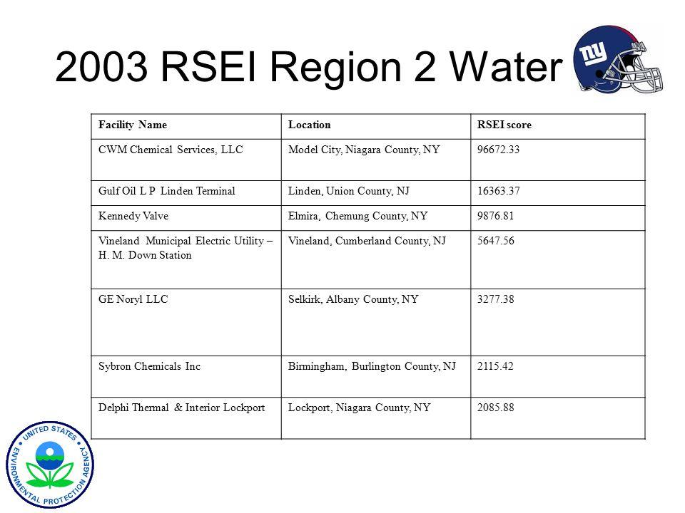 Facility NameLocationRSEI score CWM Chemical Services, LLCModel City, Niagara County, NY96672.33 Gulf Oil L P Linden TerminalLinden, Union County, NJ1