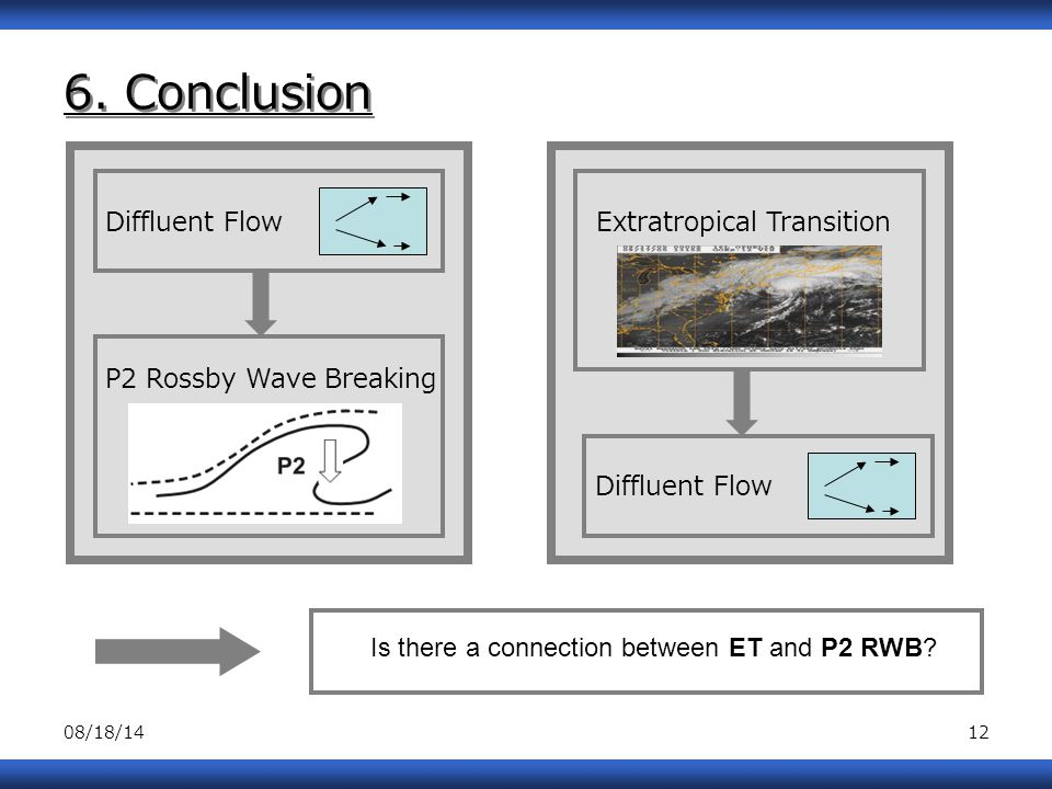 08/18/1412 6. Conclusion Diffluent FlowExtratropical Transition P2 Rossby Wave Breaking Diffluent Flow Is there a connection between ET and P2 RWB?