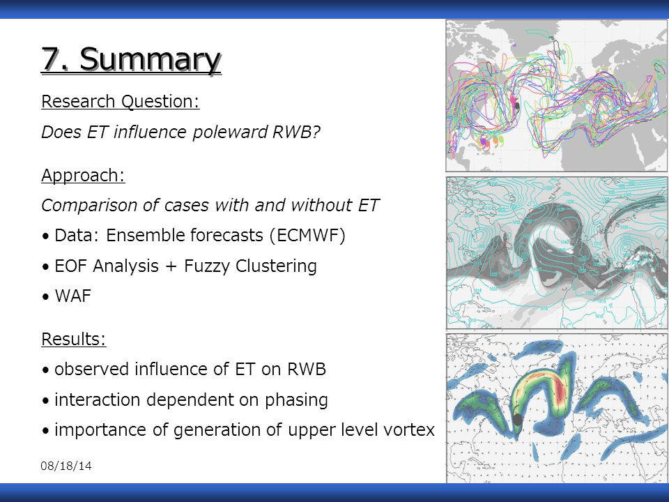 08/18/1414 7. Summary Research Question: Does ET influence poleward RWB.