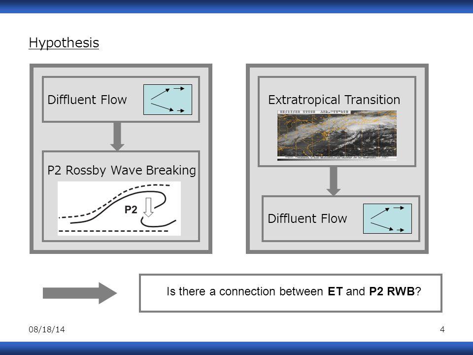 08/18/1415 7.Summary Research Question: Does ET influence poleward RWB.