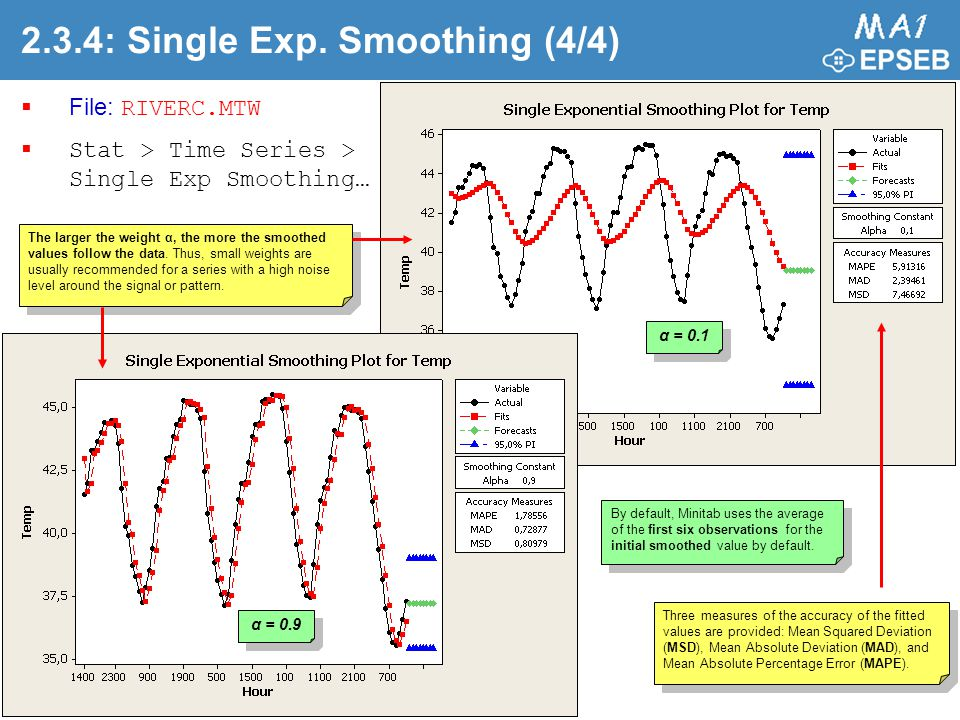 2.3.4: Single Exp. Smoothing (4/4)  File: RIVERC.MTW  Stat > Time Series > Single Exp Smoothing… Three measures of the accuracy of the fitted values
