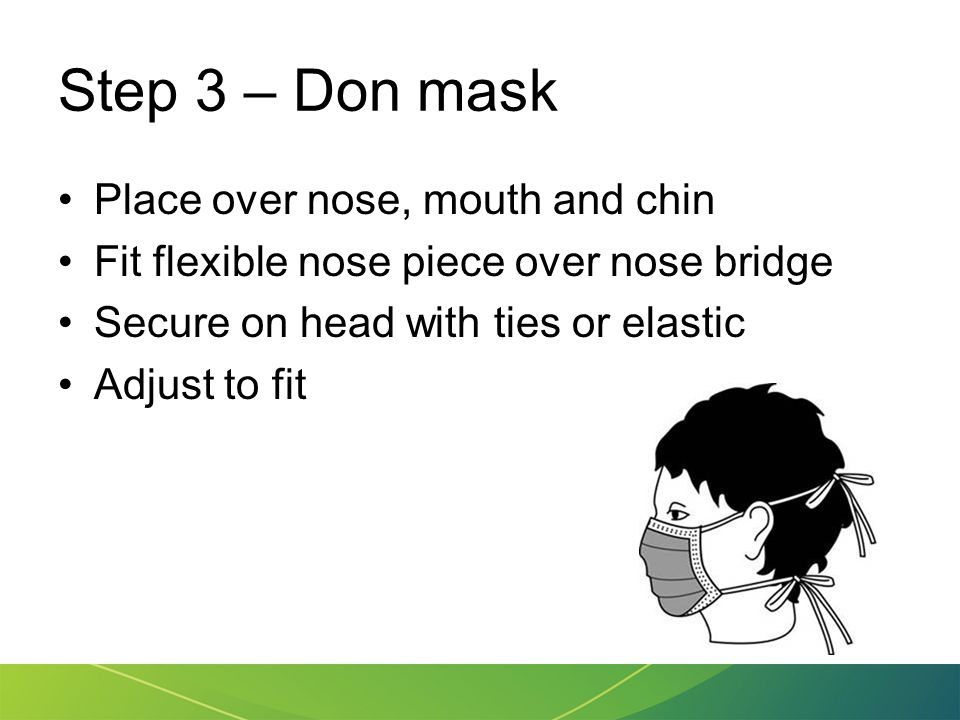 Step 3 – Don mask Place over nose, mouth and chin Fit flexible nose piece over nose bridge Secure on head with ties or elastic Adjust to fit