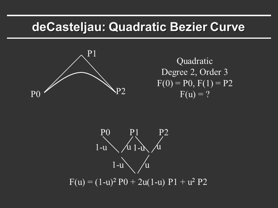 deCasteljau: Quadratic Bezier Curve P0 P1 P2 Quadratic Degree 2, Order 3 F(0) = P0, F(1) = P2 F(u) = ? F(u) = (1-u) 2 P0 + 2u(1-u) P1 + u 2 P2 P0P1P2