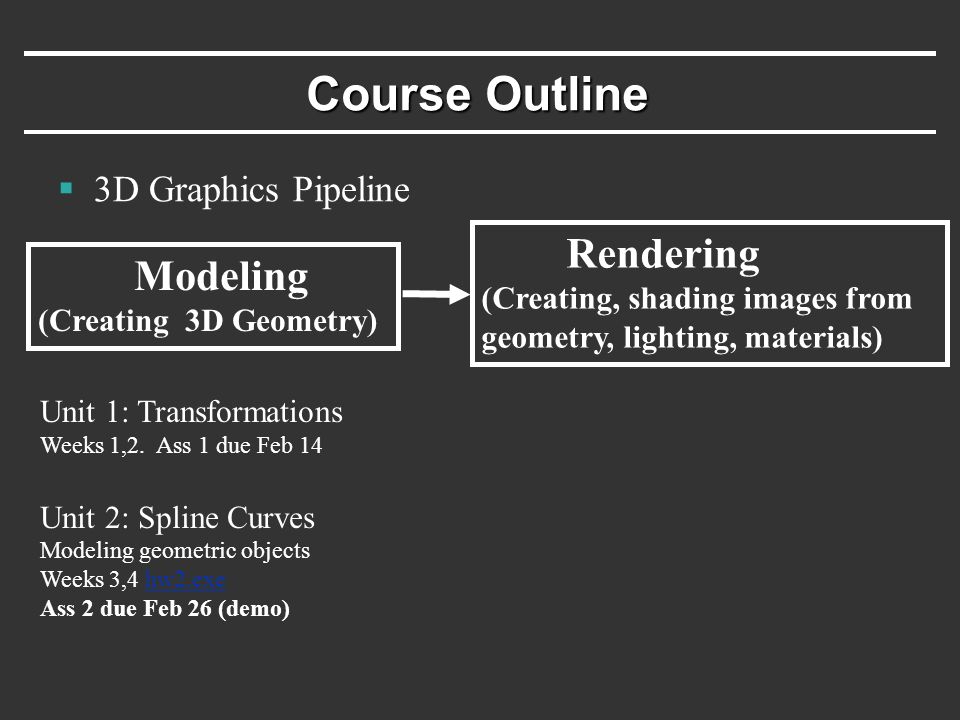 Course Outline  3D Graphics Pipeline Rendering (Creating, shading images from geometry, lighting, materials) Modeling (Creating 3D Geometry) Unit 1: Transformations Weeks 1,2.