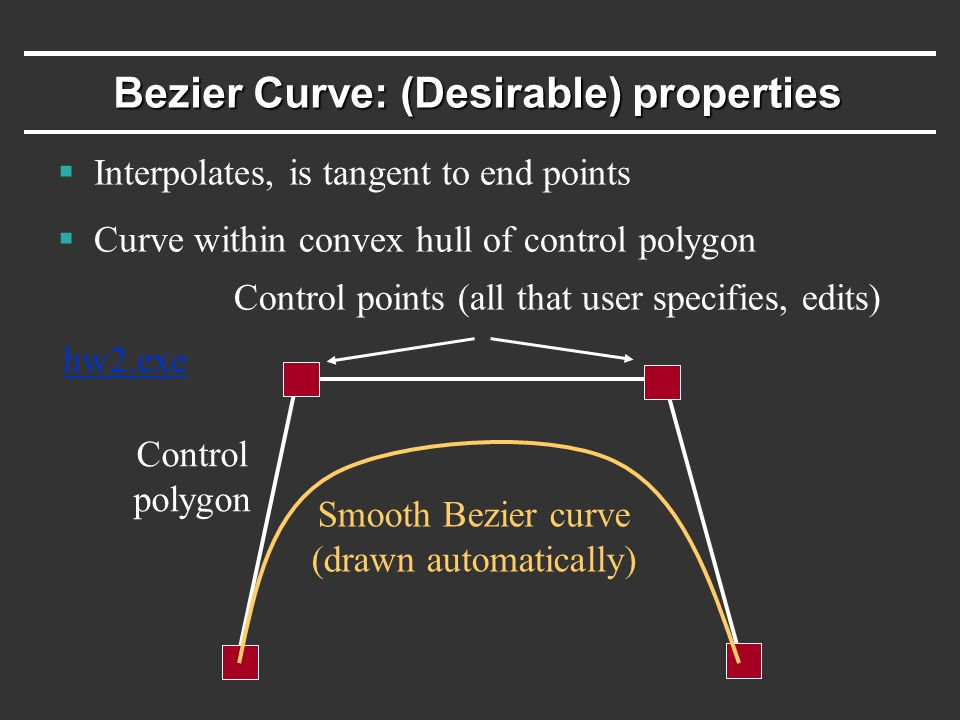 Bezier Curve: (Desirable) properties  Interpolates, is tangent to end points  Curve within convex hull of control polygon Control points (all that user specifies, edits) Smooth Bezier curve (drawn automatically) Control polygon hw2.exe