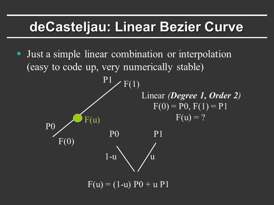 deCasteljau: Linear Bezier Curve  Just a simple linear combination or interpolation (easy to code up, very numerically stable) Linear (Degree 1, Order 2) F(0) = P0, F(1) = P1 F(u) = .