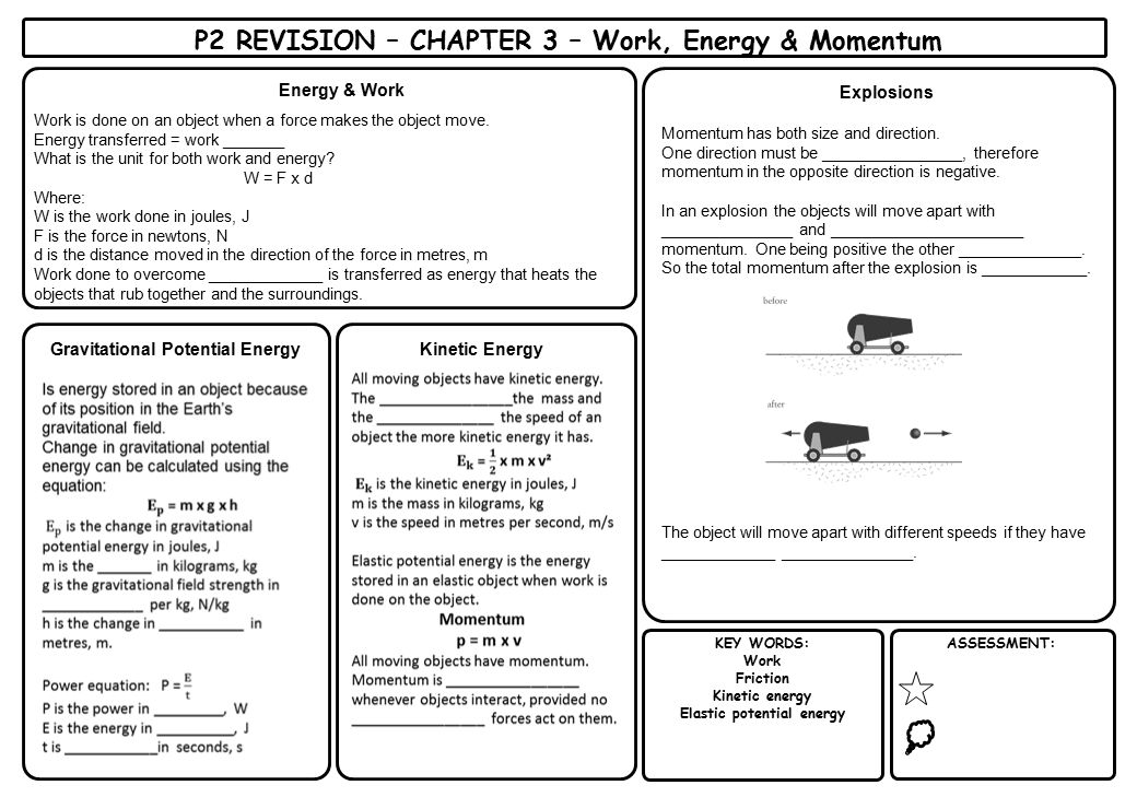 KEY WORDS: Work Friction Kinetic energy Elastic potential energy ASSESSMENT: P2 REVISION – CHAPTER 3 – Work, Energy & Momentum Energy & Work Work is d