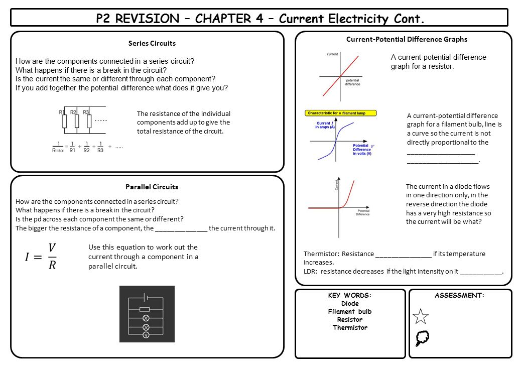 KEY WORDS: Diode Filament bulb Resistor Thermistor ASSESSMENT: P2 REVISION – CHAPTER 4 – Current Electricity Cont. Current-Potential Difference Graphs