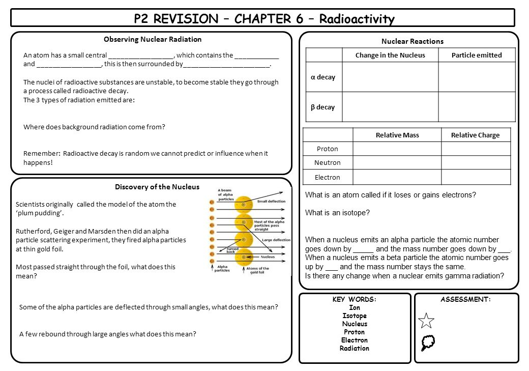 KEY WORDS: Ion Isotope Nucleus Proton Electron Radiation ASSESSMENT: P2 REVISION – CHAPTER 6 – Radioactivity Observing Nuclear Radiation An atom has a