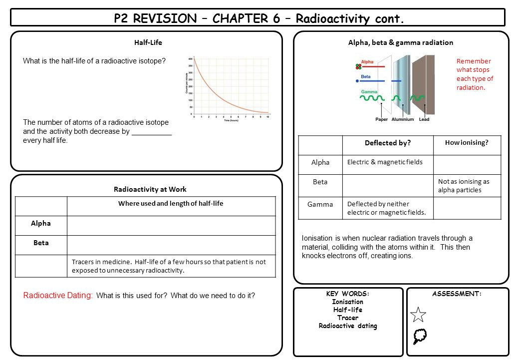 KEY WORDS: Ionisation Half-life Tracer Radioactive dating ASSESSMENT: P2 REVISION – CHAPTER 6 – Radioactivity cont. Half-Life What is the half-life of