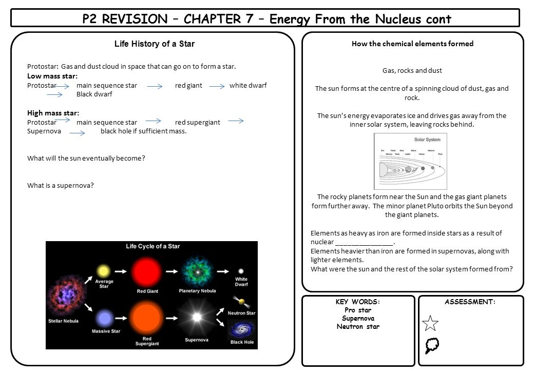 KEY WORDS: Pro star Supernova Neutron star ASSESSMENT: P2 REVISION – CHAPTER 7 – Energy From the Nucleus cont Life History of a Star Protostar: Gas an