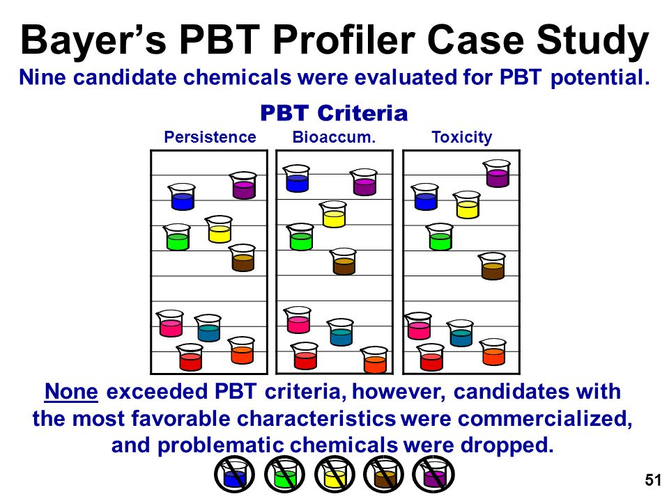 51 Bayer's PBT Profiler Case Study Nine candidate chemicals were evaluated for PBT potential.