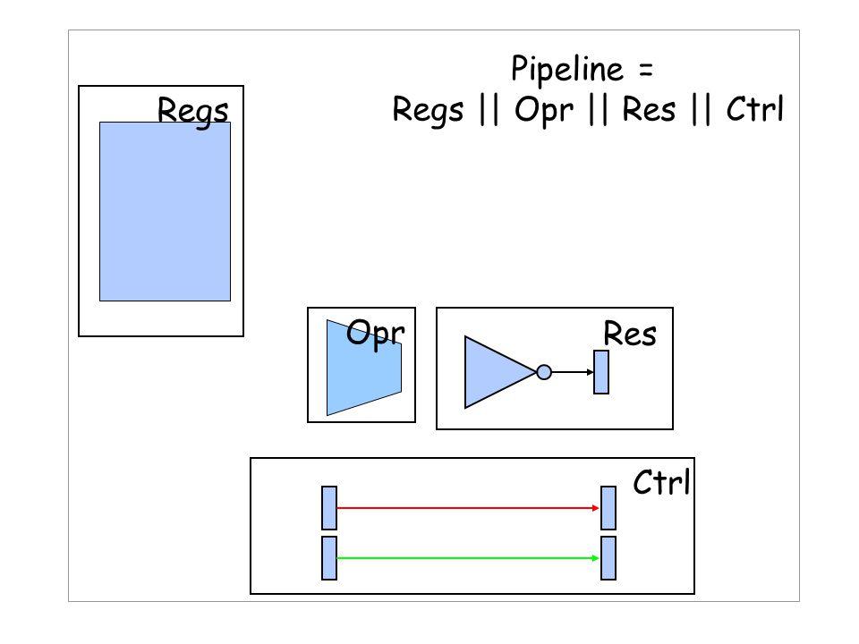 Opr Res Ctrl Regs Pipeline = Regs || Opr || Res || Ctrl