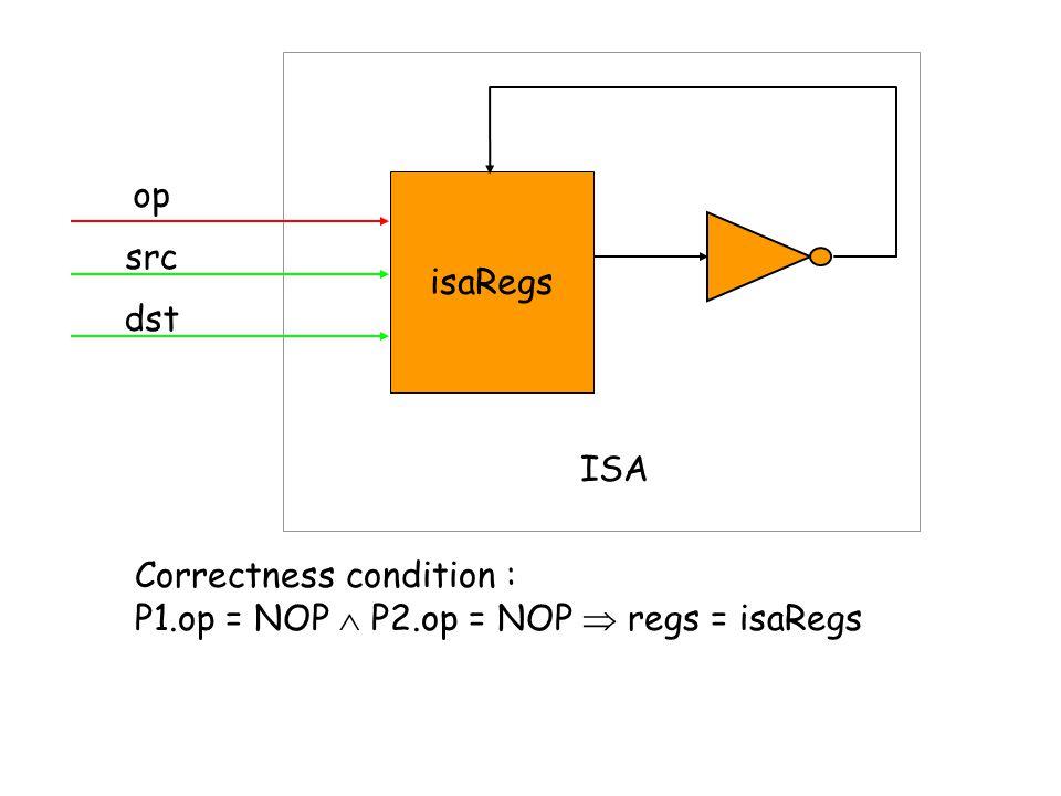 isaRegs op src dst ISA Correctness condition : P1.op = NOP  P2.op = NOP  regs = isaRegs