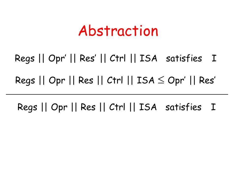 Regs || Opr || Res || Ctrl || ISA  Opr' || Res' Regs || Opr' || Res' || Ctrl || ISA satisfies I Regs || Opr || Res || Ctrl || ISA satisfies I