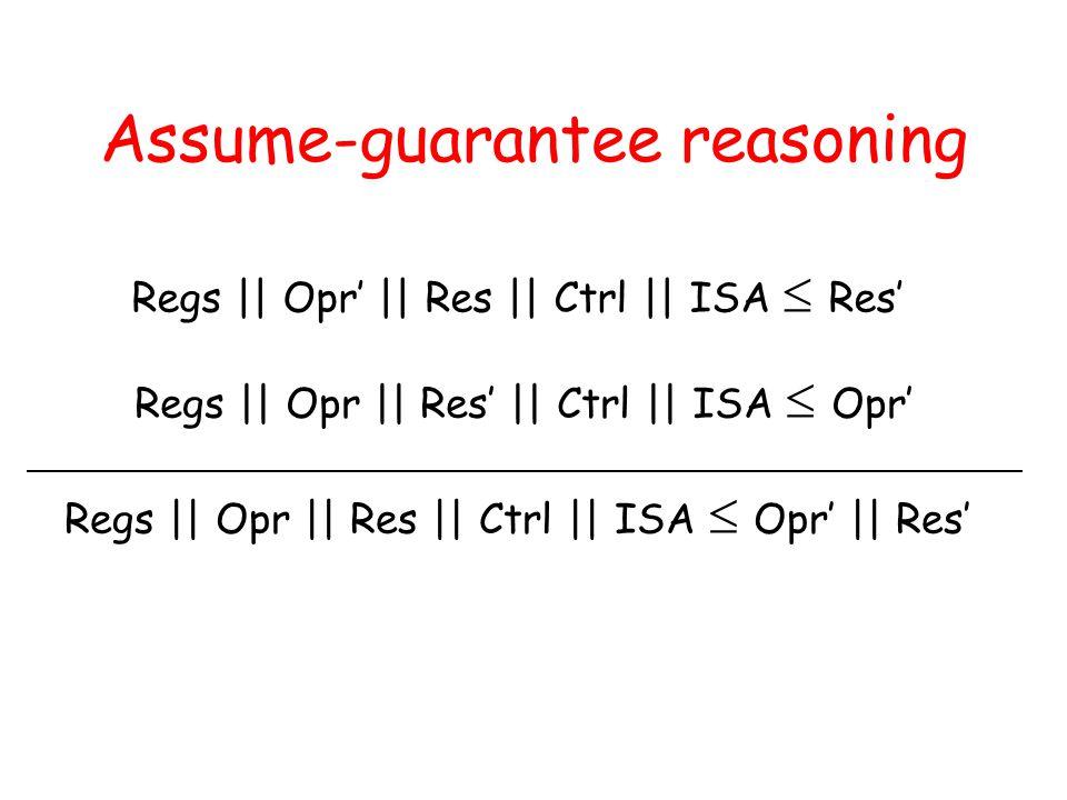Assume-guarantee reasoning Regs || Opr || Res || Ctrl || ISA  Opr' || Res' Regs || Opr' || Res || Ctrl || ISA  Res' Regs || Opr || Res' || Ctrl || I