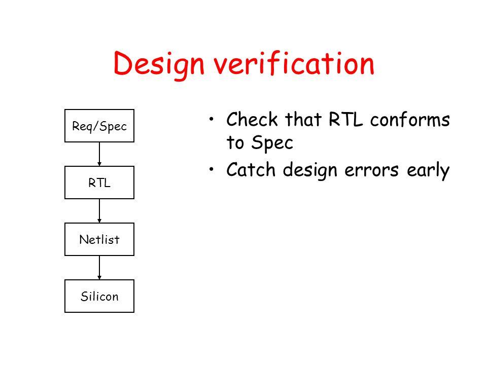 Design verification Check that RTL conforms to Spec Catch design errors early Req/Spec RTLNetlistSilicon