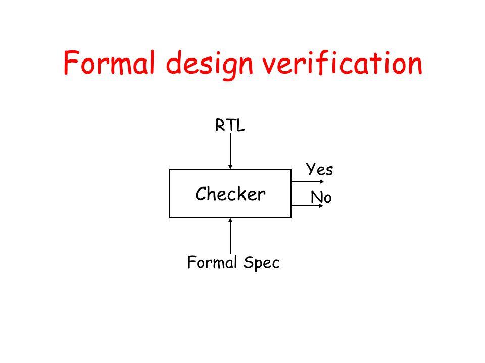 Formal design verification Checker RTL Formal Spec Yes No