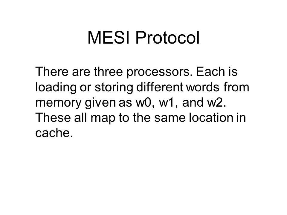 MESI Protocol There are three processors.
