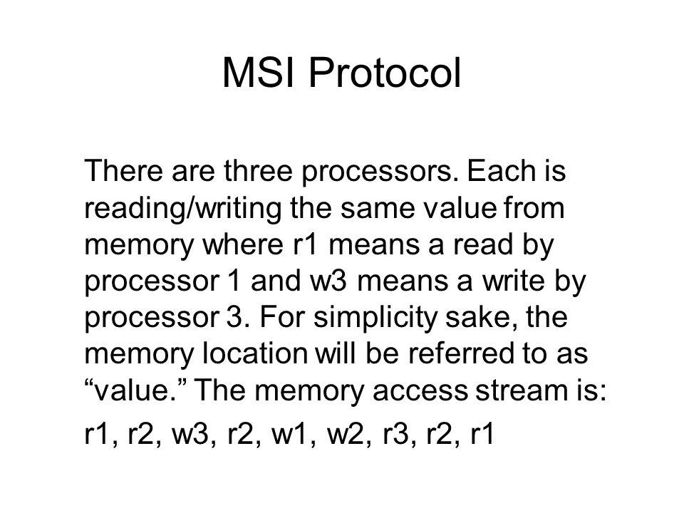 MSI Protocol There are three processors.