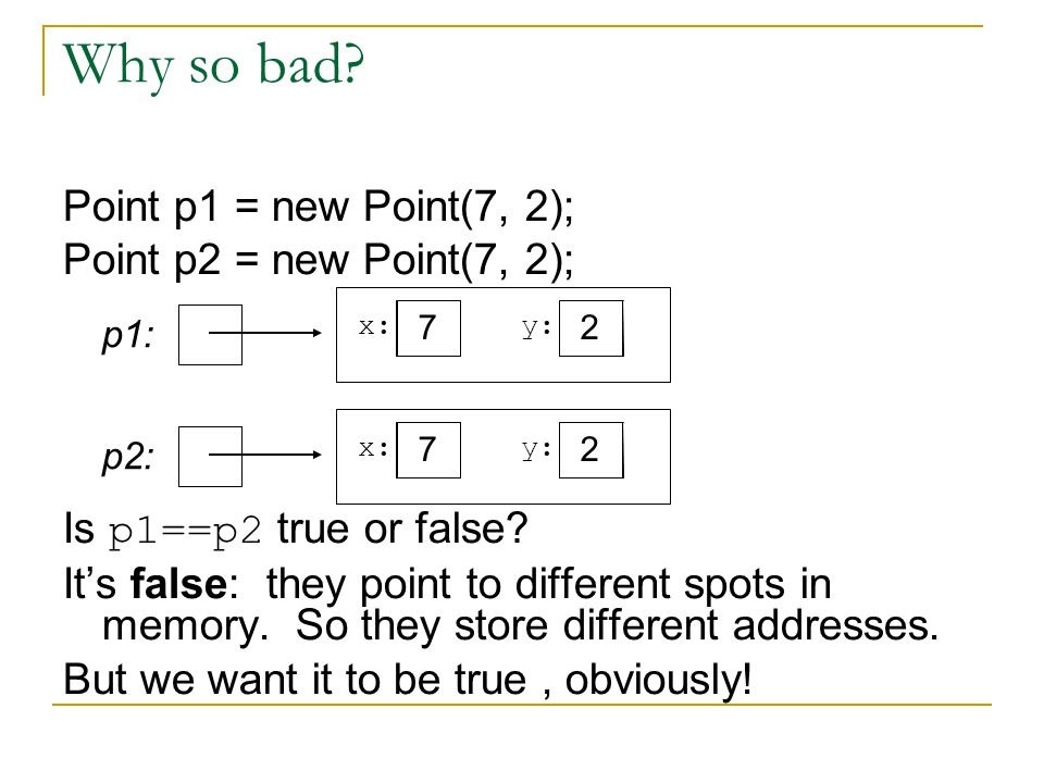 Why so bad. Point p1 = new Point(7, 2); Point p2 = new Point(7, 2); Is p1==p2 true or false.