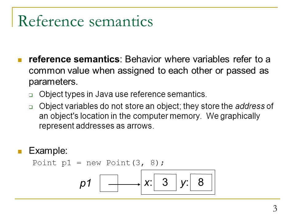 Reference semantics If two object variables are assigned the same object, the object is NOT copied; instead, the object's address is copied.
