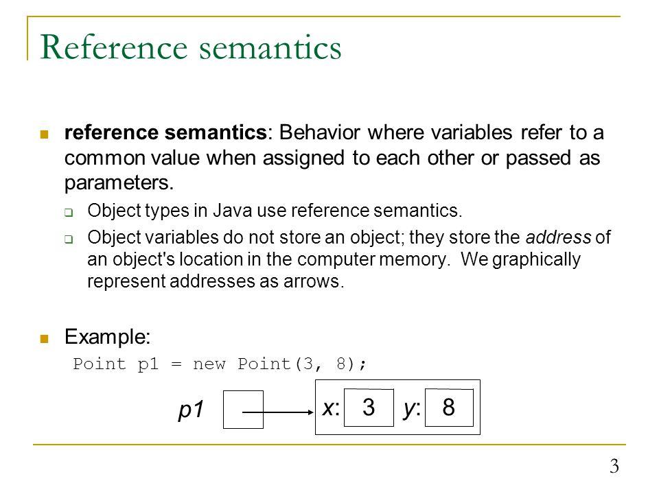 Why so bad.Point p1 = new Point(7, 2); Point p2 = new Point(7, 2); Is p1==p2 true or false.