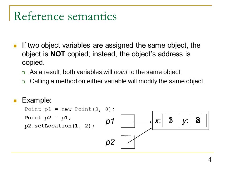 Reference semantics: Why.