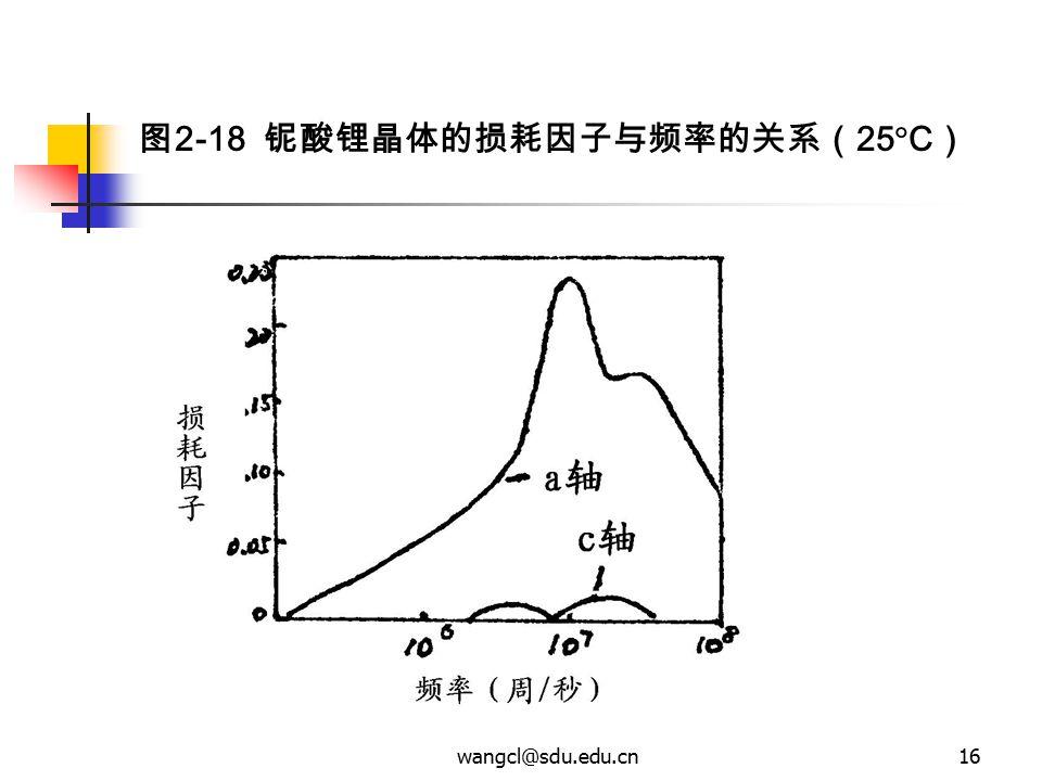 wangcl@sdu.edu.cn16 图 2-18 铌酸锂晶体的损耗因子与频率的关系( 25  C )