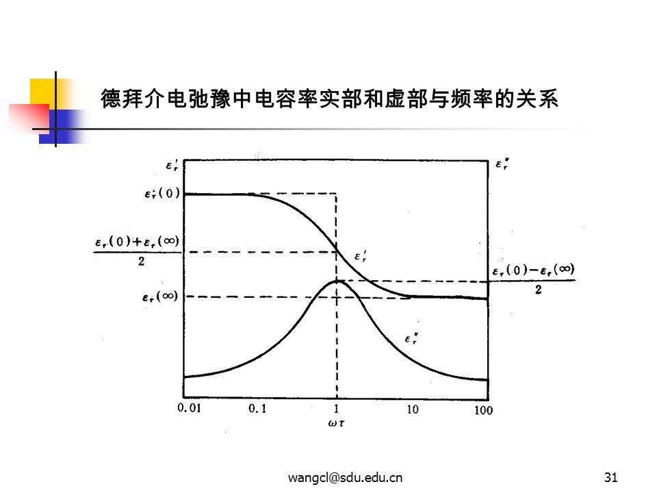 wangcl@sdu.edu.cn31 德拜介电弛豫中电容率实部和虚部与频率的关系