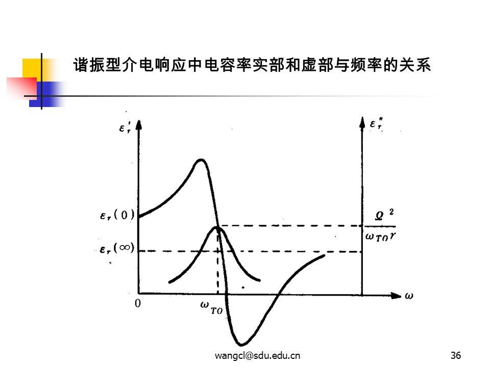 wangcl@sdu.edu.cn36 谐振型介电响应中电容率实部和虚部与频率的关系