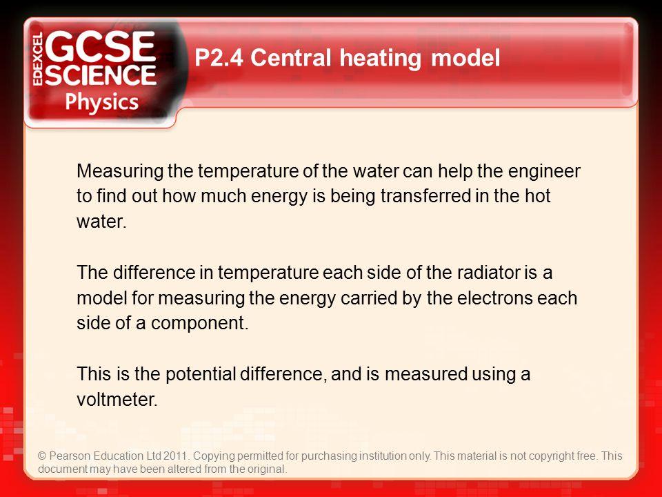 P2.4 Central heating model © Pearson Education Ltd 2011.