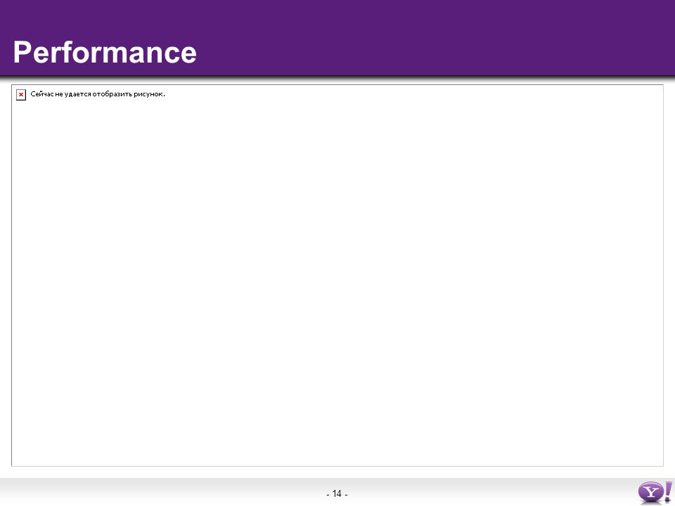 - 14 - Performance
