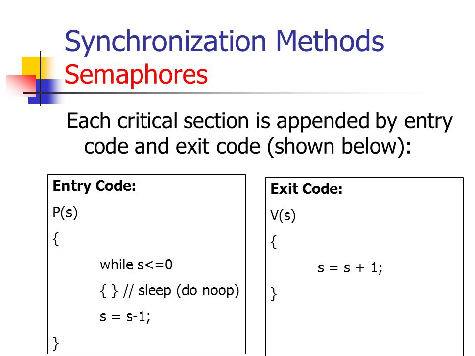 Synchronization Methods Semaphores Each critical section is appended by entry code and exit code (shown below): Entry Code: P(s) { while s<=0 { } // sleep (do noop) s = s-1; } Exit Code: V(s) { s = s + 1; }