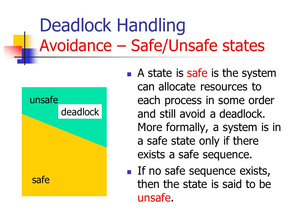 Deadlock Handling Avoidance – Safe/Unsafe states A state is safe is the system can allocate resources to each process in some order and still avoid a deadlock.