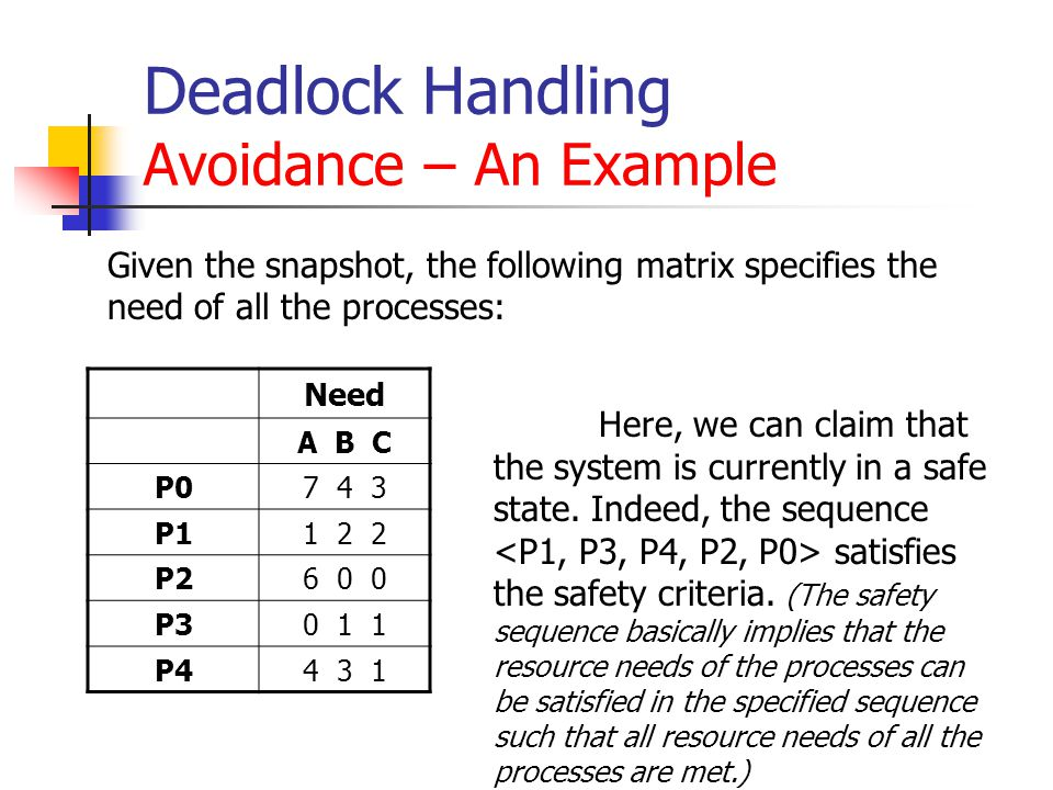 Deadlock Handling Avoidance – An Example Given the snapshot, the following matrix specifies the need of all the processes: Need A B C P07 4 3 P11 2 2 P26 0 0 P30 1 1 P44 3 1 Here, we can claim that the system is currently in a safe state.
