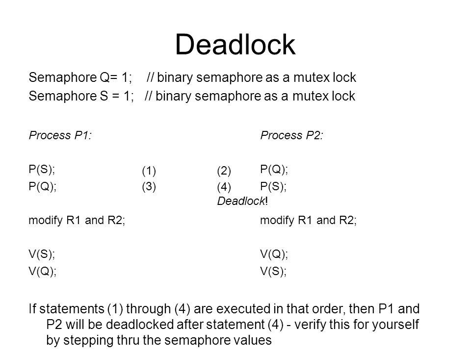 Deadlock Semaphore Q= 1; // binary semaphore as a mutex lock Semaphore S = 1; // binary semaphore as a mutex lock Process P1: P(S); P(Q); modify R1 an
