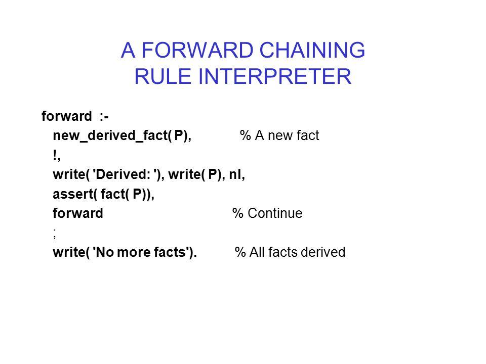 A FORWARD CHAINING RULE INTERPRETER forward :- new_derived_fact( P), % A new fact !, write( 'Derived: '), write( P), nl, assert( fact( P)), forward %