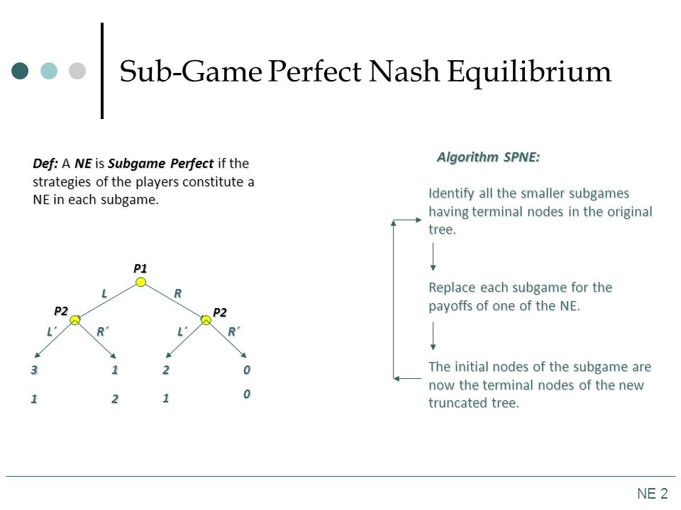 Sub-Game Perfect Nash Equilibrium NE 2 Def: A NE is Subgame Perfect if the strategies of the players constitute a NE in each subgame.