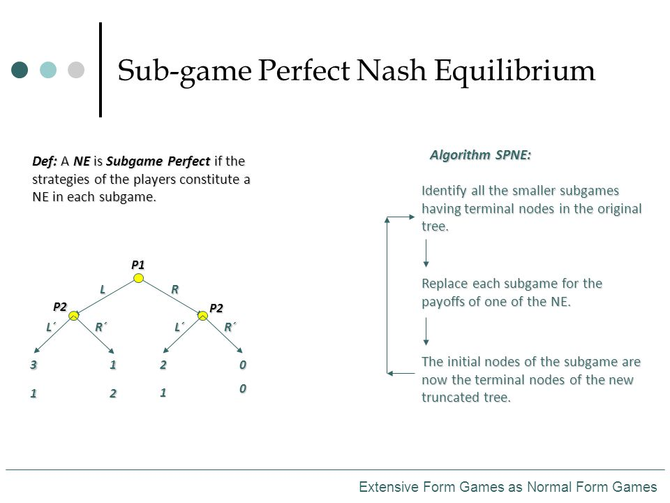 Sub-game Perfect Nash Equilibrium Extensive Form Games as Normal Form Games Def: A NE is Subgame Perfect if the strategies of the players constitute a NE in each subgame.