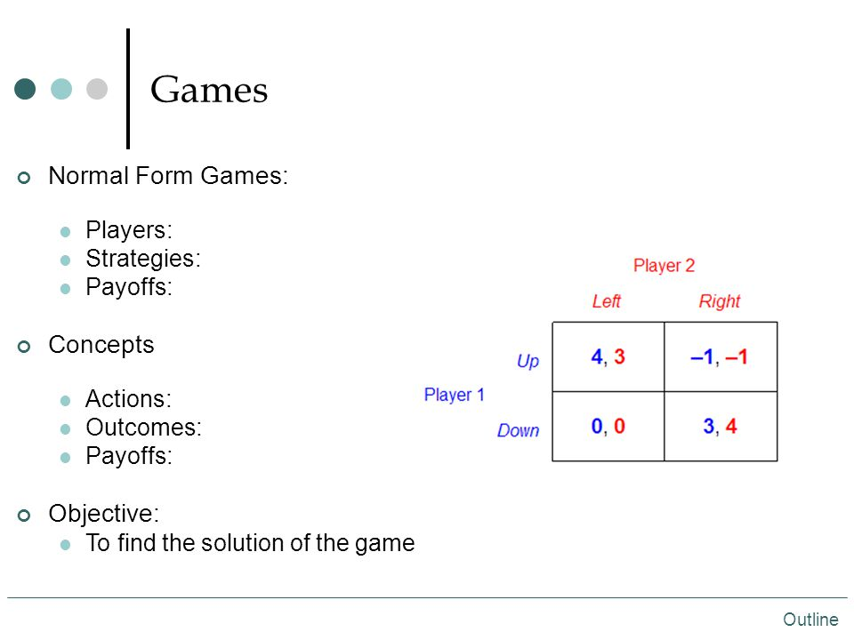 Games Outline Normal Form Games: Players: Strategies: Payoffs: Concepts Actions: Outcomes: Payoffs: Objective: To find the solution of the game