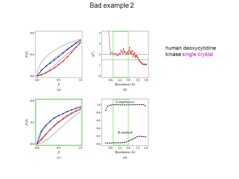 human deoxycytidine kinase single crystal Bad example 2