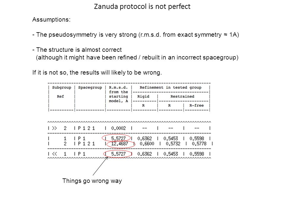 Zanuda protocol is not perfect Assumptions: - The pseudosymmetry is very strong (r.m.s.d. from exact symmetry ≈ 1A) - The structure is almost correct