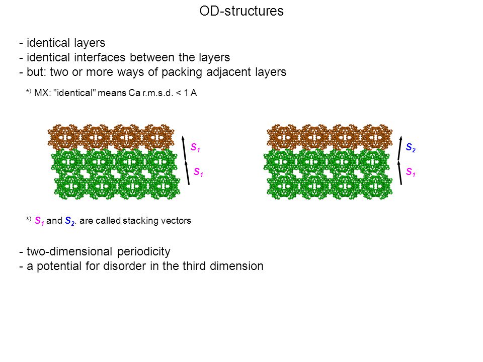 S1S1 S1S1 S1S1 S2S2 OD-structures - two-dimensional periodicity - a potential for disorder in the third dimension - identical layers - identical interfaces between the layers - but: two or more ways of packing adjacent layers * ) MX: identical means Ca r.m.s.d.